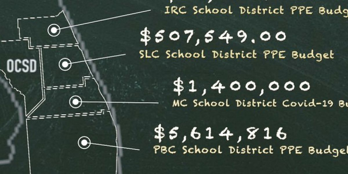 Coronavirus preps costing local schools millions