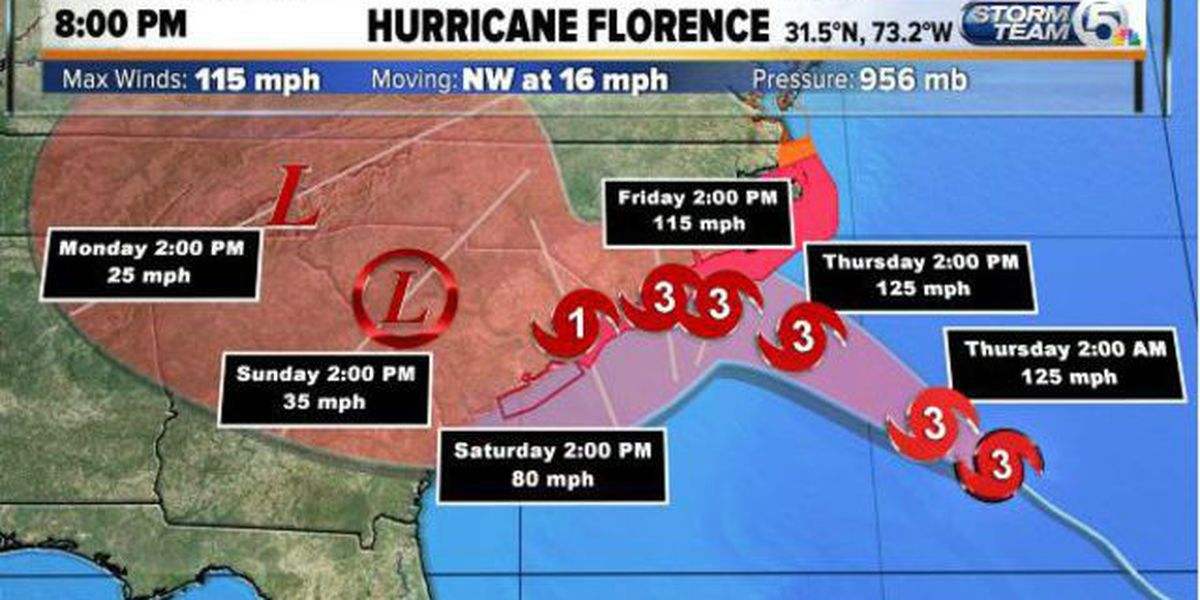 Concern over Florence track and flooding