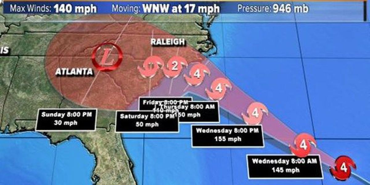 Florence continues forward as a Category 4 storm