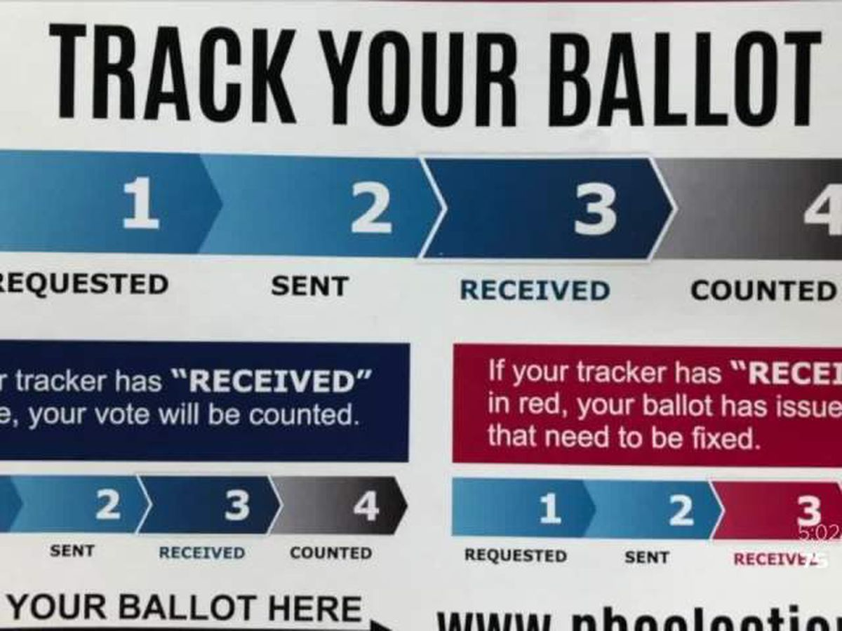Tracking your ballot: How quickly will vote be counted?